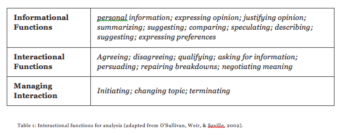 interactional-functions-for-analysis